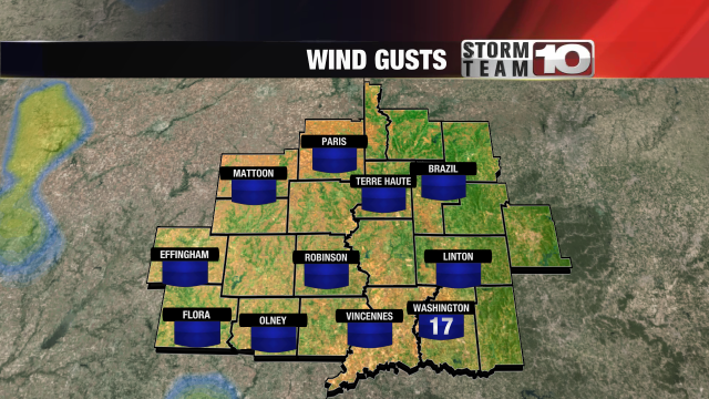 Wind%20Gusts