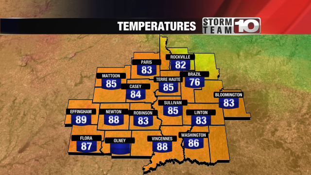 WTHI Temps